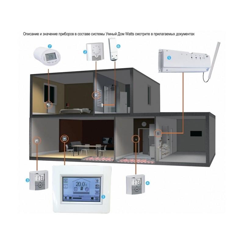 вентиляции умного дома в картинках мыс далеко выдается